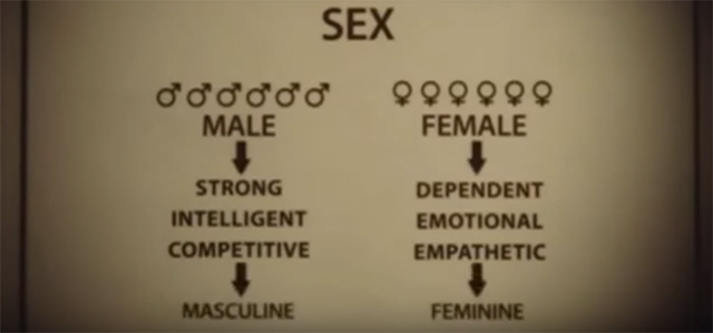 The Codes Of Gender - Homens e Mulheres